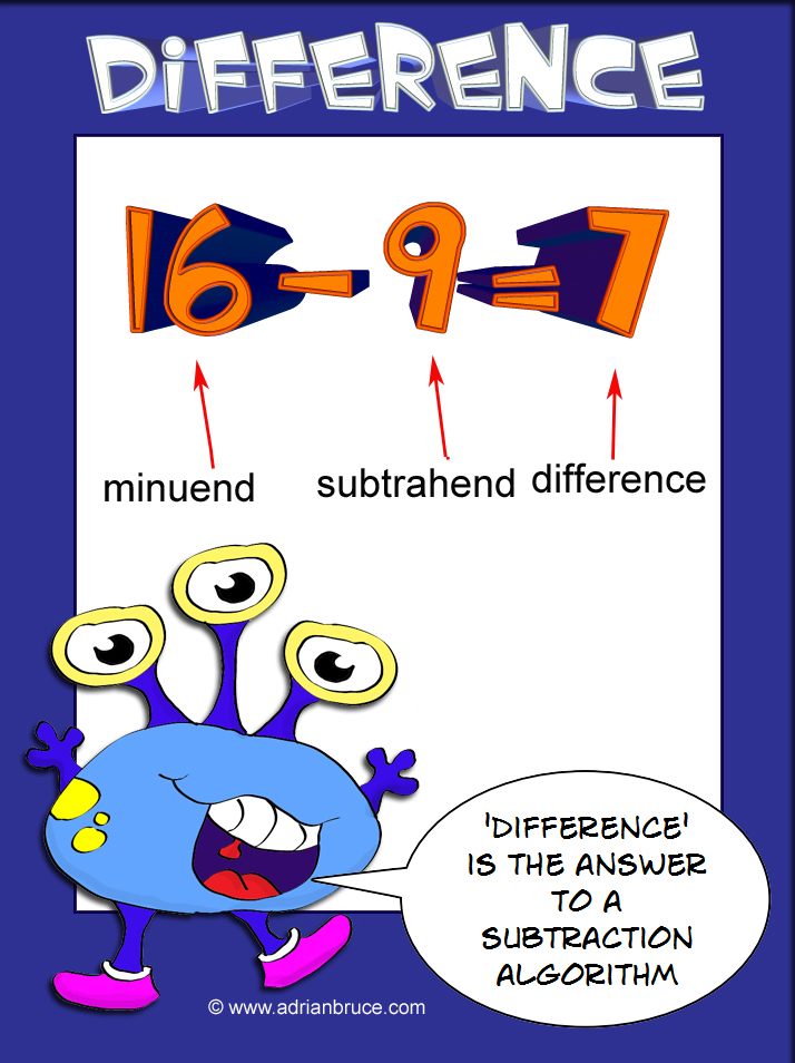 Subtraction - Difference - Difference is the Answer to a