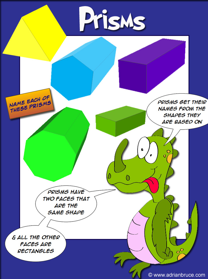 Prism Poster - What is a Prism? A Prism Poster for Your Maths ...